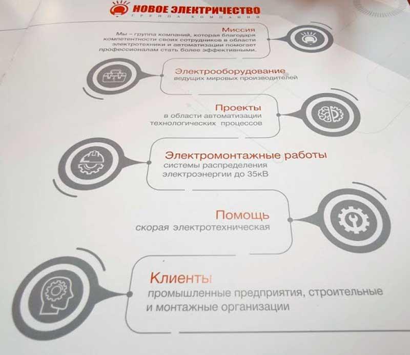 Новое-Электричество-каталог-2020-3