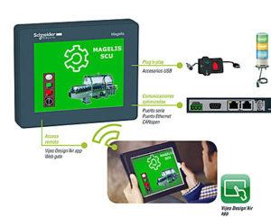 Schneider-Electric-Magelis-HMI-SCU