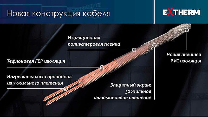 АЭСЗ-Extherm-кабель